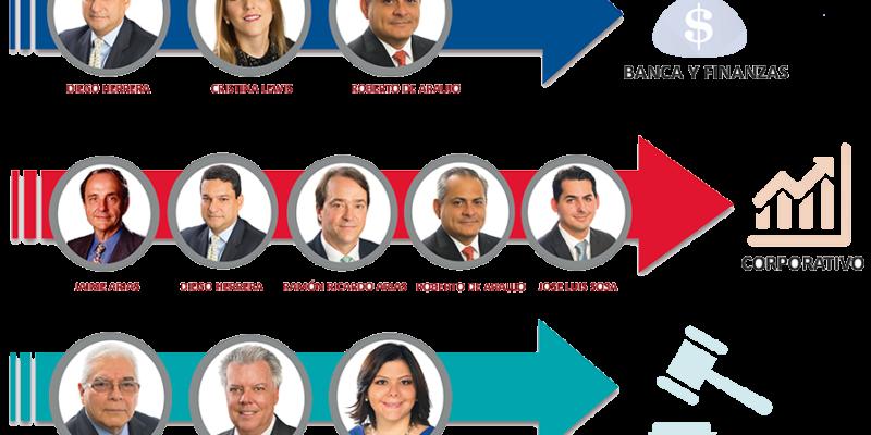 Ranking Internacional | Chambers Global 2020